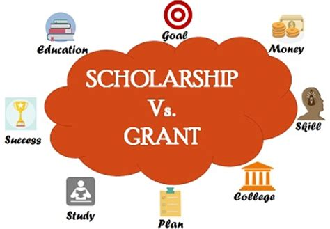 Difference Between Grant and Scholarship (with