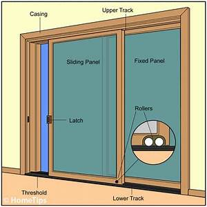 How Sliding Glass Doors Work