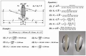 Bildgröße Berechnen Optik : linse optik wikipedia ~ Themetempest.com Abrechnung