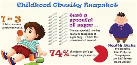 truth  childhood obesity compass urgent care