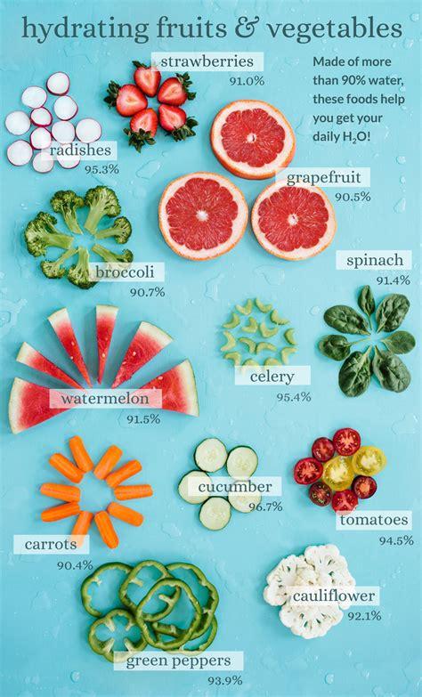 fruits  vegetables  hydration meshbottles