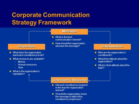 communication strategy when written in the word crisis is composed of two characters ppt