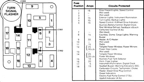 Gmc Fuse Box Diagram Wiring Schematic by 2006 Gmc Fuse Box Wiring Library