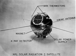 The Origin Of The Naval Center For Space Technology  Ncst