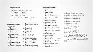 Desktop Wallpaper Similar To This Table Of Integrals Math