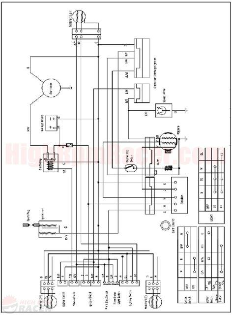 baja wiring diagram camizu org