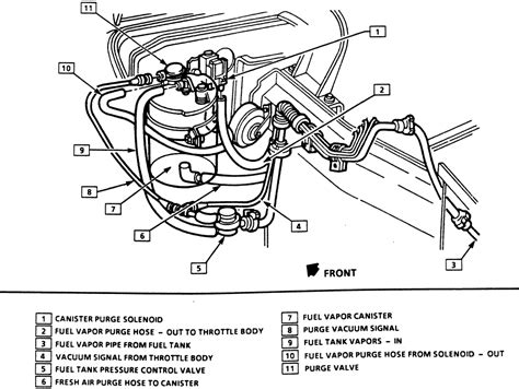 2003 Jeep Liberty Vacuum Hose Diagram by 2004 Jeep Liberty Vacuum Hose Diagram Jeep Wiring