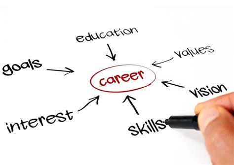 career center american sociological association