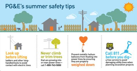 PG&E Summer Safety Tips Help Customers Enjoy a Happy and ...