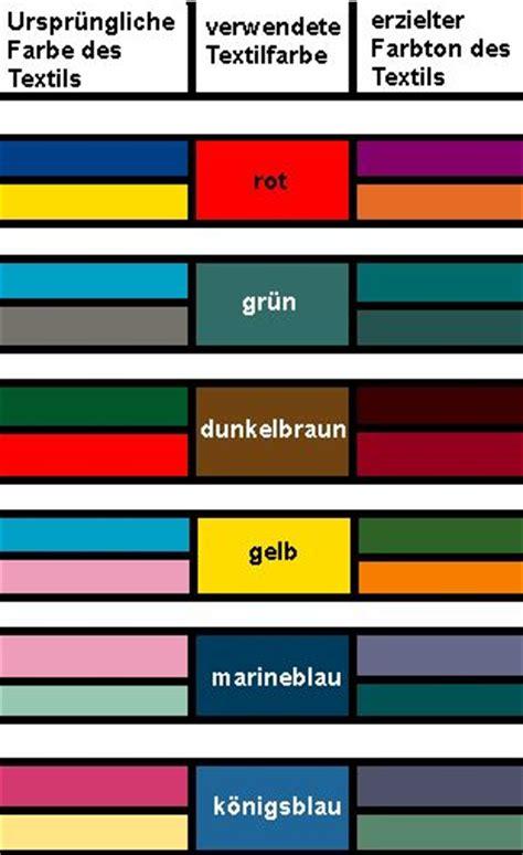 bildergebnis fuer farben mischen tabelle farben mischen