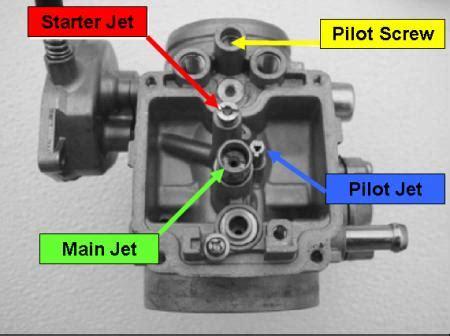 Pilot Jet Karburator Slek by Kode23 Setting Jet Pilot Jet Karburator