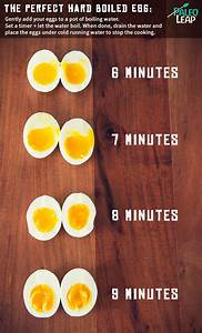 Boiled Egg Diet Diet Plan Weight Loss Egg How To Lose 10kg In 14 Days With The Boiled Eggs Diet