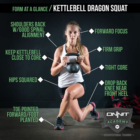 kettlebell squat dragon onnit hip form exercise flexibility swings academy training squats unique exercises circuit requires fitness workout balance kettle
