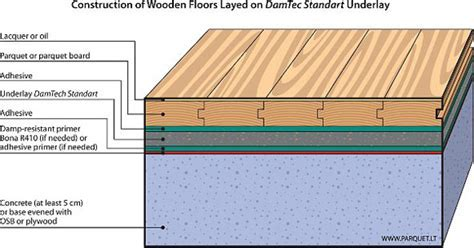 Wooden Floor Detail   Morespoons #a574fea18d65