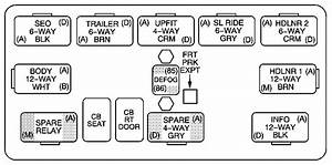 Chevrolet Suburban  2004   U2013 Fuse Box Diagram