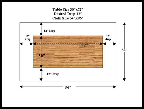 how to measure for flooring tablecloth sizing linen measuring tips table cloth factory