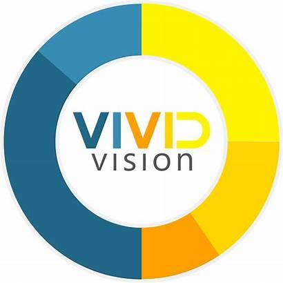 Vision Vivid Circle Virtual Reality 2m Funding