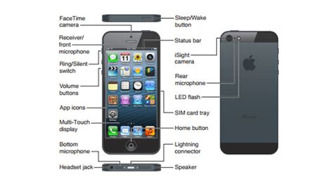 set up iphone how to set up your new iphone 5 the right way