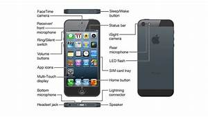 Set Up Your New Iphone 5 The Right Way