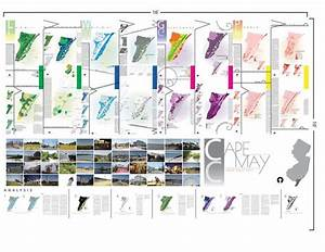Image Result For Site Analysis Presentation Board Landscape Architecture