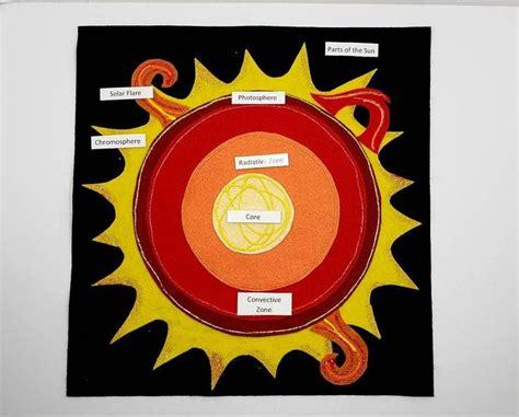 Layers of the Sun felt board set | Sun layers felt ...