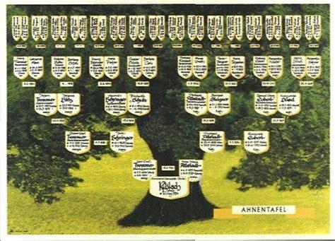 stammbaum ihrer familie  recklinghausen sammlungen
