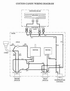 Cotton Candy Wiring Diagram
