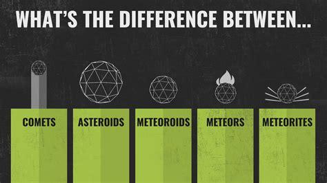 Meteoroids Meteors And Meteorites 68440   TRENDNET