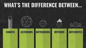 What's the Difference Between Comets, Asteroids ...