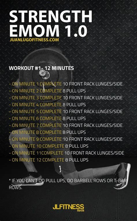 workout kettlebell emom core workouts training strength crossfit challenge deadlift lifting isana beginner juanlugofitness fun cardio swings site
