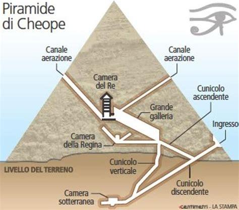 Interno Di Una Piramide La Ricerca Su Nature Scoperta Una Misteriosa Cavit 224