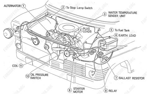 Ford Transit Diagram by Ford Transit Starter Motor Wiring Impremedia Net