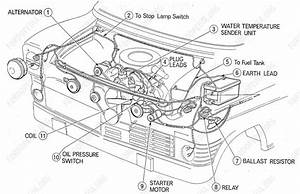 2012 Ford Transit Connect Engine Diagram