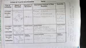 Sea Floor Spreading Plate Tectonics Worksheet Answers by Assignments Coach Cowan 7th Grade Science