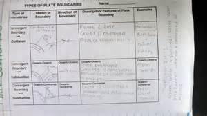 assignments coach cowan 7th grade science