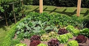 Gemüsegarten Anlegen Beispiele : bauerngarten anlegen bauerngarten anlegen garten ~ Lizthompson.info Haus und Dekorationen