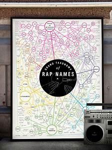 Tip Chart Grand Taxonomy Of Rap Names