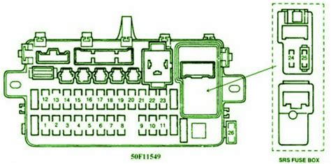 1998 Acura Integra Fuse Box Diagram by 1995 Acura Integra Interior Fuse Box Diagram Schematic