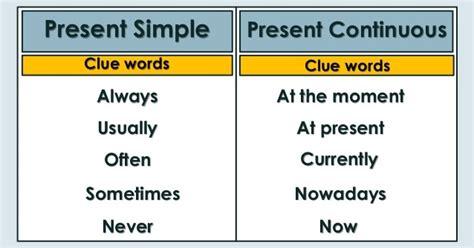 Nuevo Colegio Del Prado Present Simple Vs Present Continuous Exercice 1