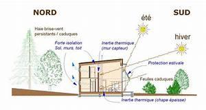quest ce quune maison bioclimatique With superior faire un plan de maison 11 bricobilly plans