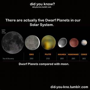 Five Dwarf Planets in Our Solar System (page 2) - Pics ...