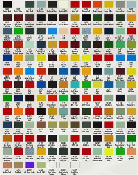pin humbrol color charts on
