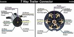 How To Wire The Peterson Round Trailer Tail Light