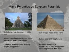 Pyramids In Latin America  Ancient History Fariskatalogde