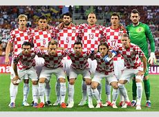 Sports in Croatia Funky Expressions