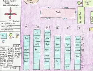 Ms  Loftin 7th Grade Dartmouth Geography  Map Skills