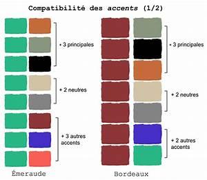 ophreycom peinture couleur qui vont bien ensemble With couleur qui se marie avec le bleu 12 afromood