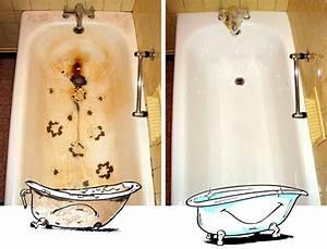 mabaignoire renovation de baignoires sur place et sans With peinture email pour baignoire