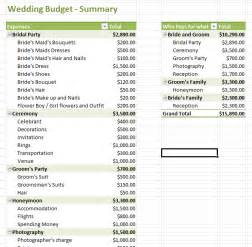 budget wedding wedding budget worksheet
