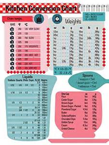 Weight Measurement Conversion Chart